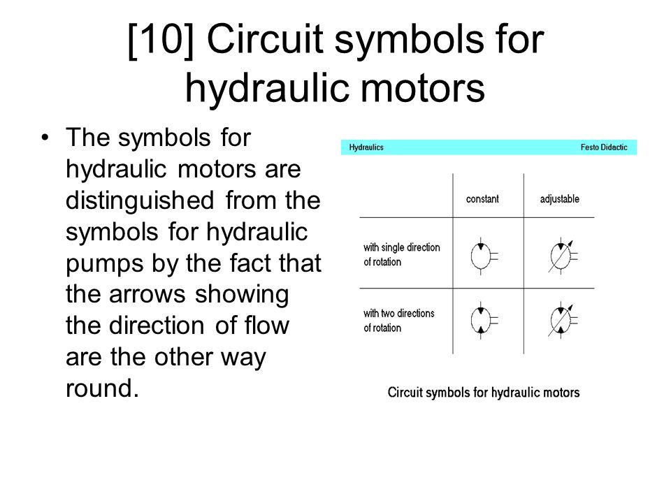 Hydraulic Pump Motor Symbol Newmotorspot